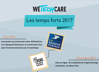 Nos temps forts 2017